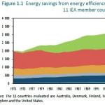 Buildings Have Quietly Become the Most Strategic Energy Investment in Europe