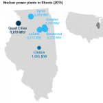 Nuclear Plants Account for More than Half of Electricity Generation in Illinois