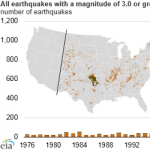 Earthquake Trends in Oklahoma and Other States Likely Related to Wastewater Injection