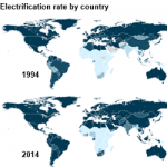 Global Access to Electricity Has Increased Over the Past Two Decades