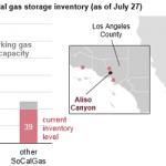 California's Aliso Canyon Natural Gas Storage Facility Cleared to Resume Partial Operation