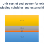 No New Coal in Java: Indonesia Takes a First Step at Phase-Out