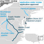 Federal Energy Regulatory Commission Regains Ability to Certificate Natural Gas Pipelines
