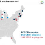 Decommissioning Nuclear Reactors Is a Long-Term and Costly Process