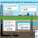 Six Ways Oil and Gas Development Can Contaminate Land and Water (And What to Do About It)